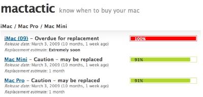 Mac 買い 時